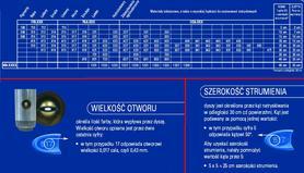 GRACO FINE FINISH GREEN / DYSZA WYKOŃCZENIOWA ZIELONA TIP FFA210